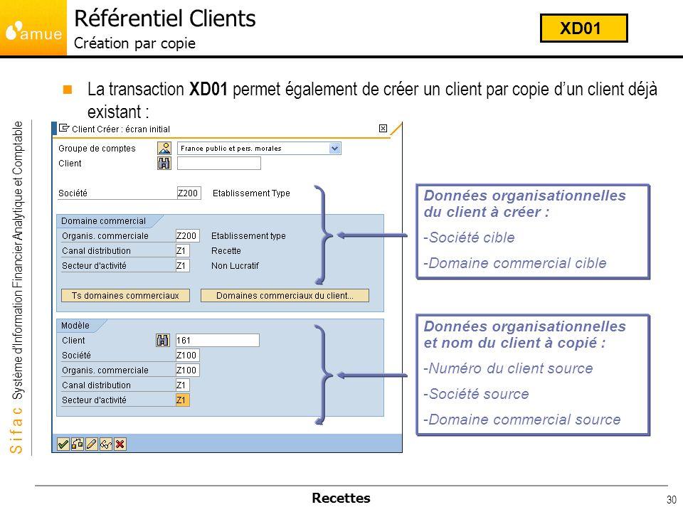 S i f a c Système dInformation Financier Analytique et Comptable Recettes 30 La transaction XD01 permet également de créer un client par copie dun cli