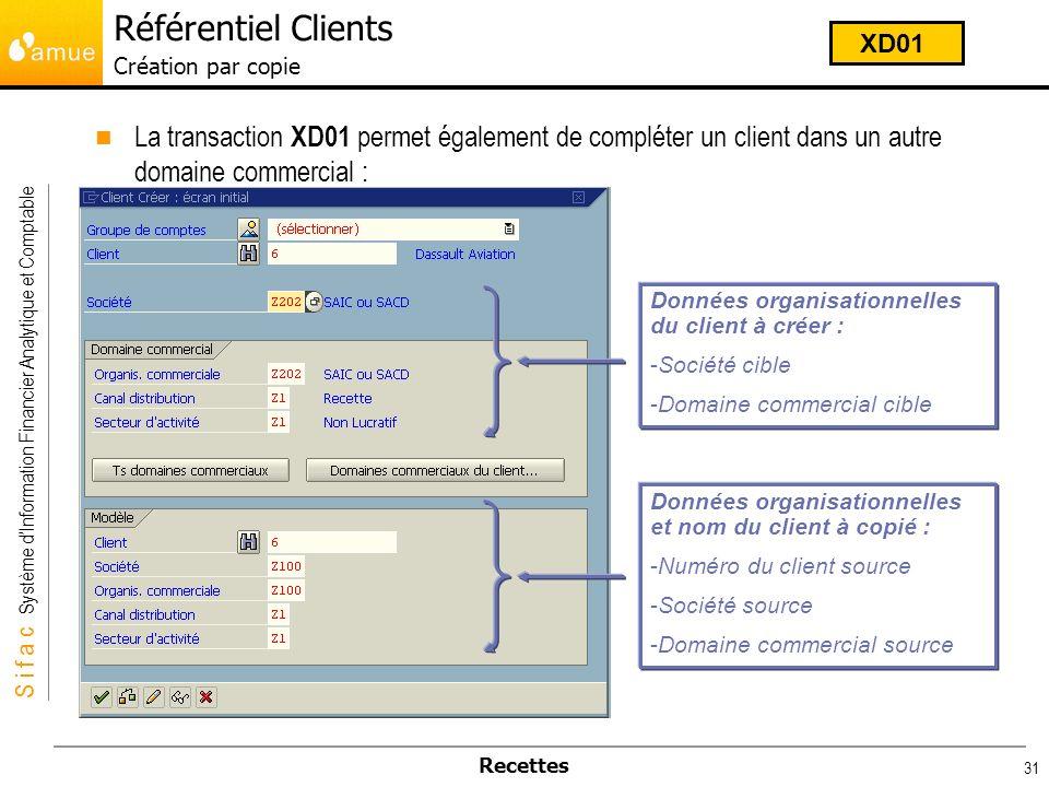 S i f a c Système dInformation Financier Analytique et Comptable Recettes 31 La transaction XD01 permet également de compléter un client dans un autre