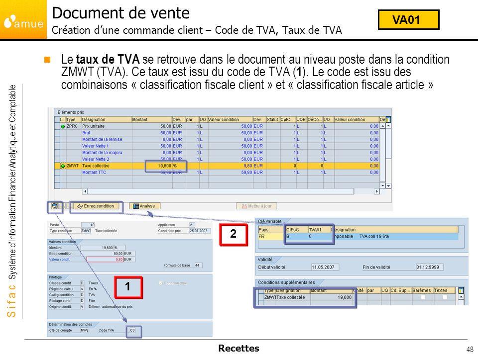 S i f a c Système dInformation Financier Analytique et Comptable Recettes 48 Le taux de TVA se retrouve dans le document au niveau poste dans la condi
