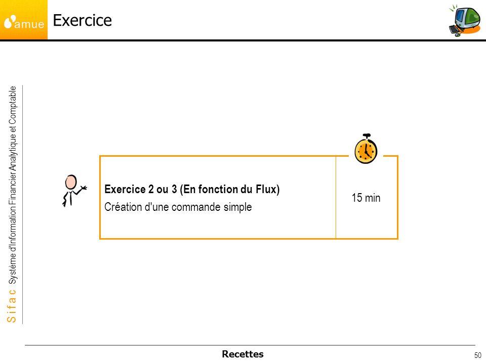 S i f a c Système dInformation Financier Analytique et Comptable Recettes 50 Exercice 15 min Exercice 2 ou 3 (En fonction du Flux) Création d'une comm