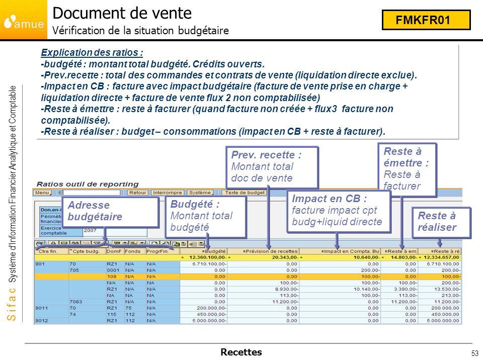 S i f a c Système dInformation Financier Analytique et Comptable Recettes 53 Document de vente Vérification de la situation budgétaire FMKFR01 Budgété
