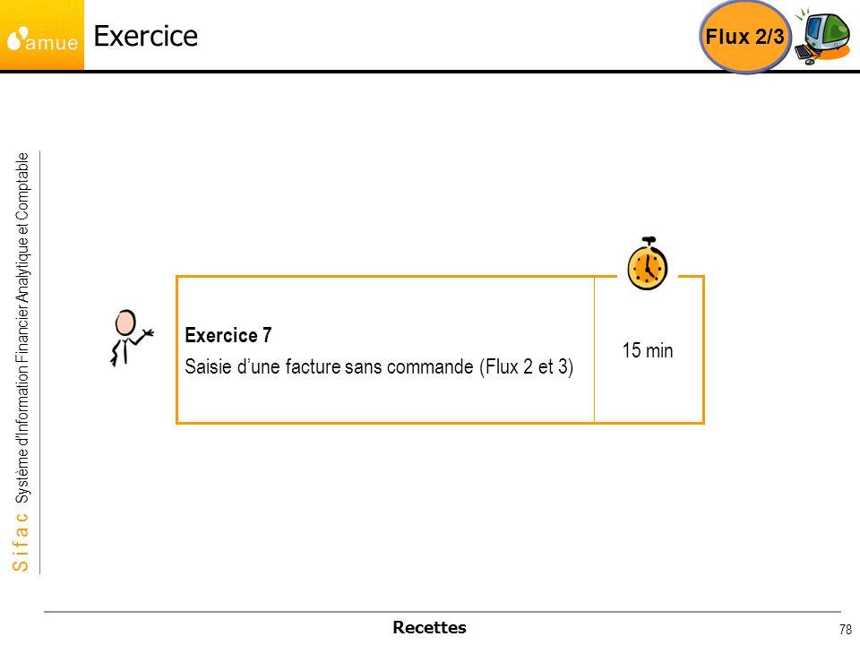 S i f a c Système dInformation Financier Analytique et Comptable Recettes 78 Exercice 15 min Exercice 7 Saisie dune facture sans commande (Flux 2 et 3
