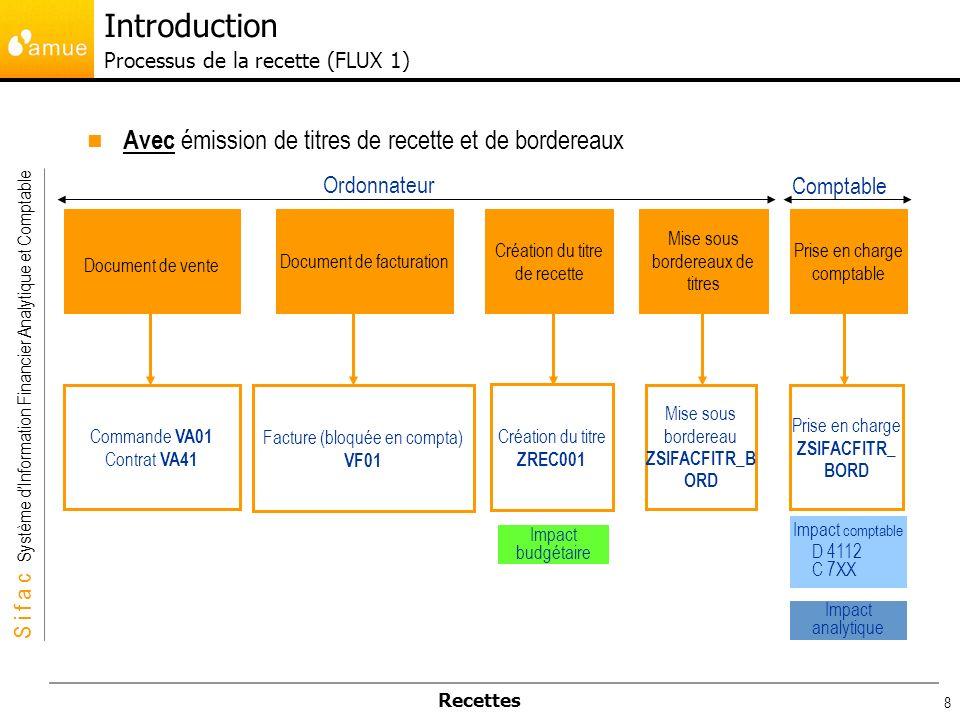 S i f a c Système dInformation Financier Analytique et Comptable Recettes 9 Sans émission de titres et de bordereaux de recette : Impact en comptabilité budgétaire au stade de la facture SD bloquée en comptabilité par l Ordonnateur Commande [ VA01] Contrat [ VA41] Facture (bloquée en compta) [VF01] Comptabilisation Ou rejet [ZVFX3] Document de facturation Document de vente Prise en charge comptable Ordonnateur Comptable Impact budgétaire Impact comptable D 4112 C 7XX Impact analytique Introduction Processus de la recette (FLUX 2)