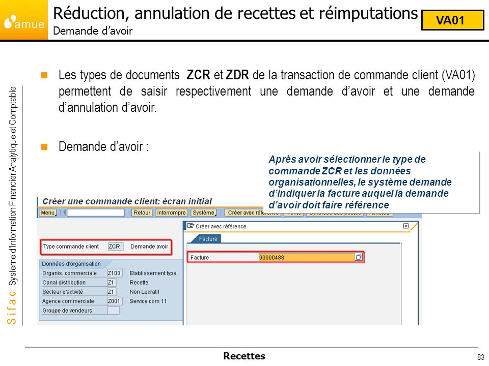 S i f a c Système dInformation Financier Analytique et Comptable Recettes 83 Les types de documents ZCR et ZDR de la transaction de commande client (V