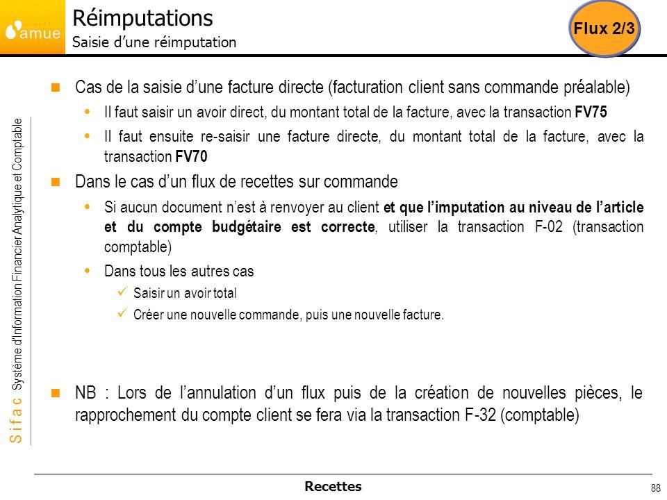 S i f a c Système dInformation Financier Analytique et Comptable Recettes 88 Cas de la saisie dune facture directe (facturation client sans commande p