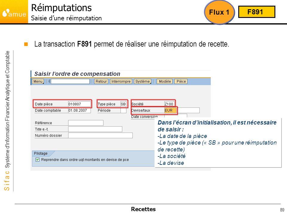 S i f a c Système dInformation Financier Analytique et Comptable Recettes 89 La transaction F891 permet de réaliser une réimputation de recette. Dans