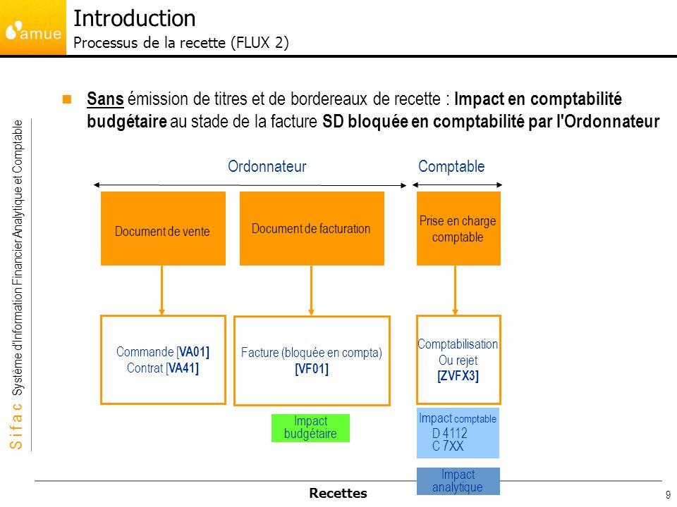 S i f a c Système dInformation Financier Analytique et Comptable Recettes 10 Sans émission de titres et de bordereaux de recette : Impact en comptabilité budgétaire au moment de la prise en charge par le Comptable Commande [ VA01] Contrat [ VA41] Facture (bloquée en compta) [VF01] Comptabilisation [ZVFX3] Document de facturation Document de vente Prise en charge comptable Ordonnateur Comptable Impact budgétaire Impact comptable D 4112 C 7XX Impact analytique Visa Vérification des données de factures pour envoi à la comptabilisation [ZREC022] Introduction Processus de la recette (FLUX 3)
