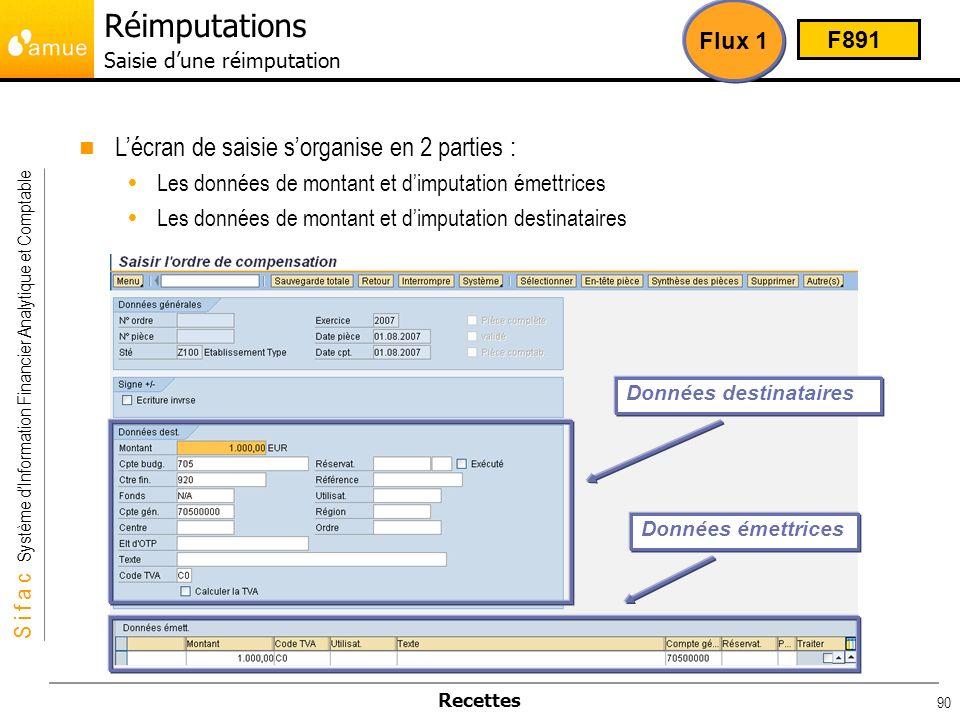 S i f a c Système dInformation Financier Analytique et Comptable Recettes 90 Lécran de saisie sorganise en 2 parties : Les données de montant et dimpu