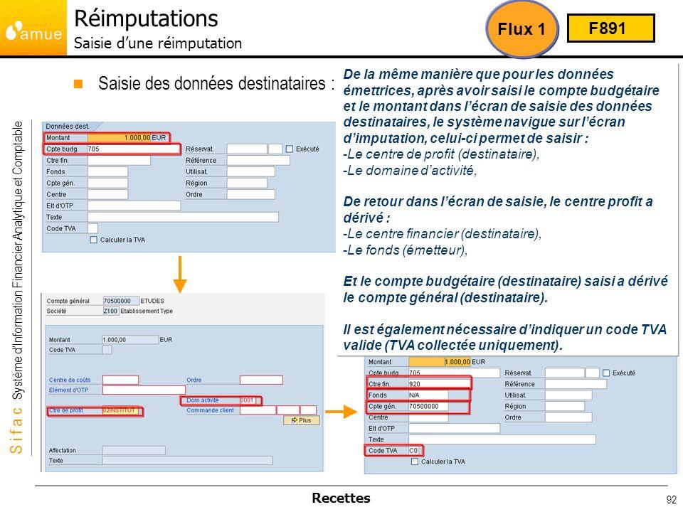 S i f a c Système dInformation Financier Analytique et Comptable Recettes 92 Saisie des données destinataires : De la même manière que pour les donnée