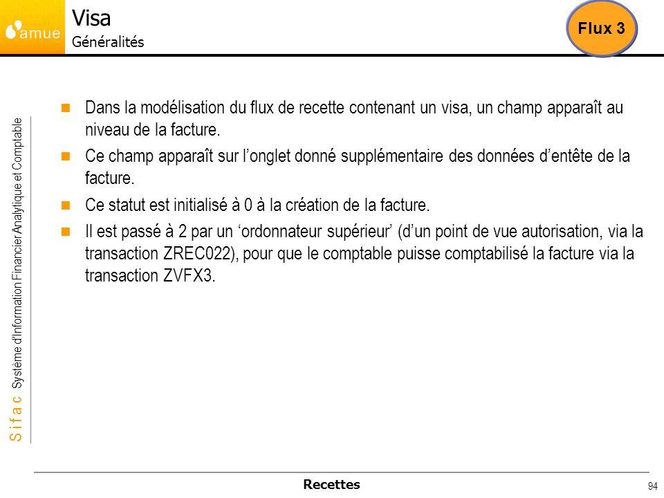 S i f a c Système dInformation Financier Analytique et Comptable Recettes 94 Dans la modélisation du flux de recette contenant un visa, un champ appar
