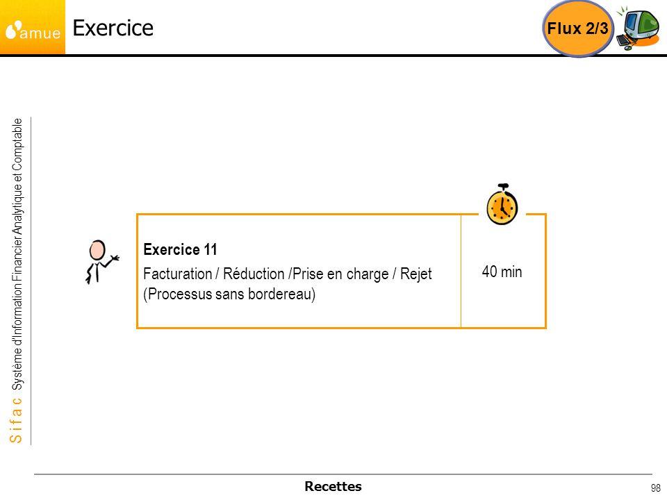 S i f a c Système dInformation Financier Analytique et Comptable Recettes 98 Exercice 40 min Exercice 11 Facturation / Réduction /Prise en charge / Re