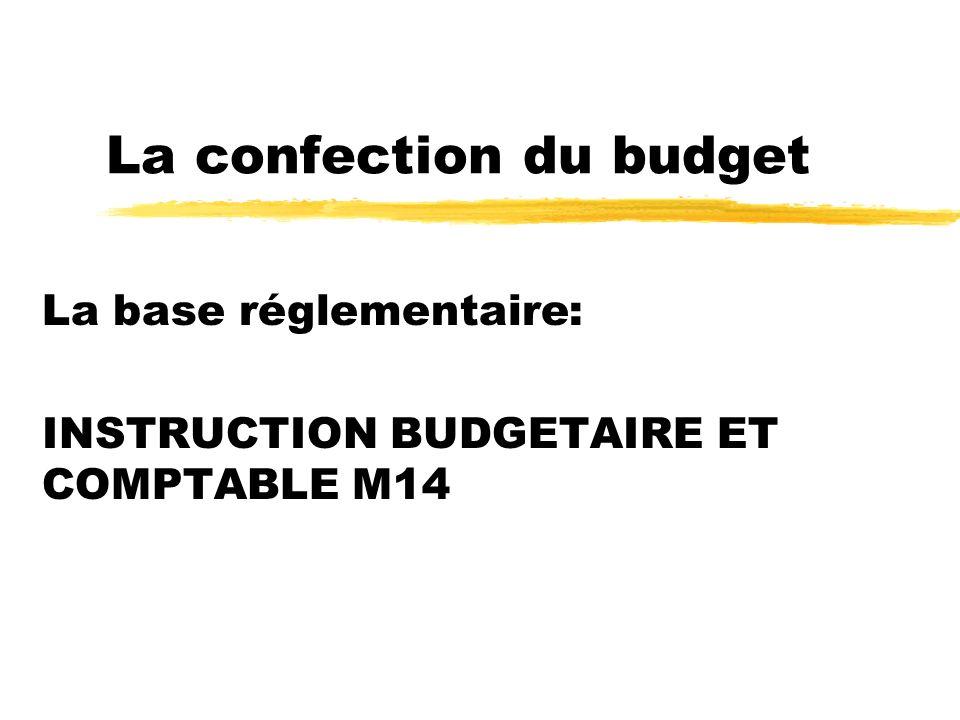La confection du budget La base réglementaire: INSTRUCTION BUDGETAIRE ET COMPTABLE M14