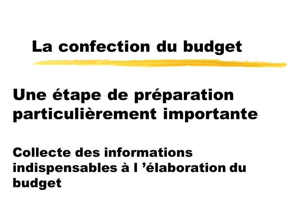 La confection du budget Une étape de préparation particulièrement importante Collecte des informations indispensables à l élaboration du budget