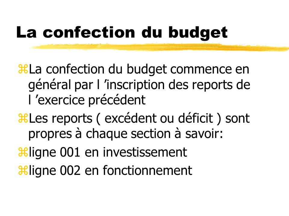 La confection du budget zLa confection du budget commence en général par l inscription des reports de l exercice précédent zLes reports ( excédent ou