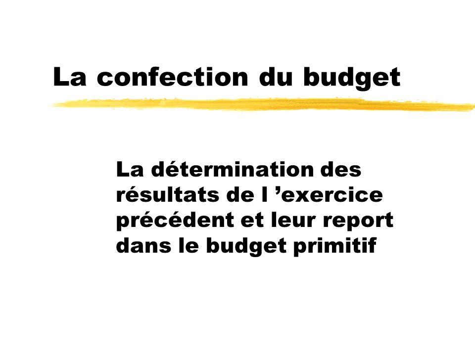 La confection du budget La détermination des résultats de l exercice précédent et leur report dans le budget primitif