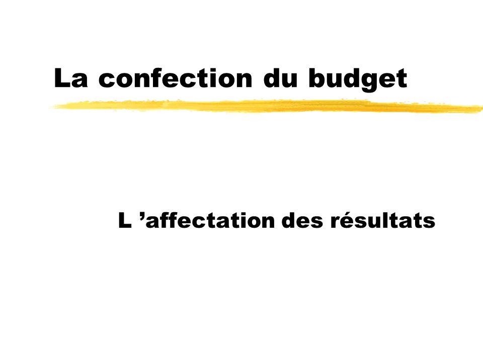La confection du budget L affectation des résultats