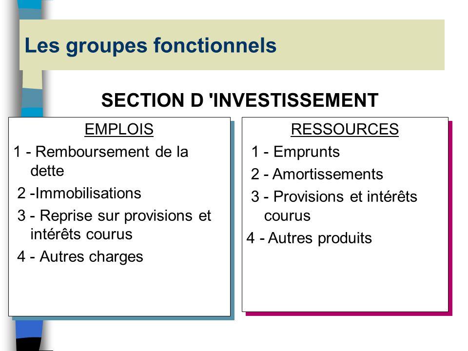 La section dinvestissement La section d investissement regroupe essentiellement des opérations qui viennent modifier le patrimoine. La section d inves