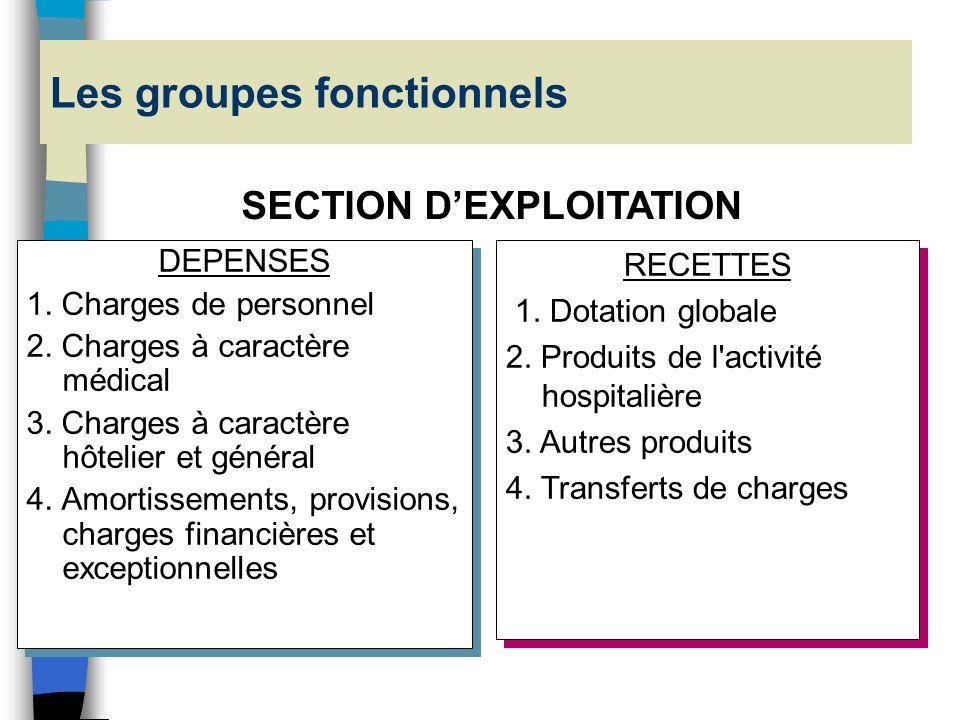 La section dexploitation du budget générale n La section dexploitation regroupe les opérations de fonctionnement se rapportant à l activité principale