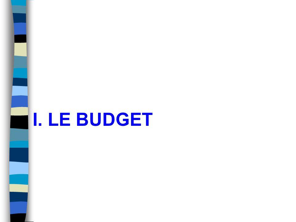 FINANCES HOSPITALIERES POUR NON FINANCIERS I. Le budget II. La CCAM III. La TAA IV. LEPRD