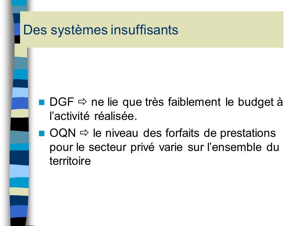 III. LA TARIFICATION A LACTIVITE Deux systèmes de financement actuels Hôpitaux publics et PSPH : dotation globale de financement (DG) Cliniques privée