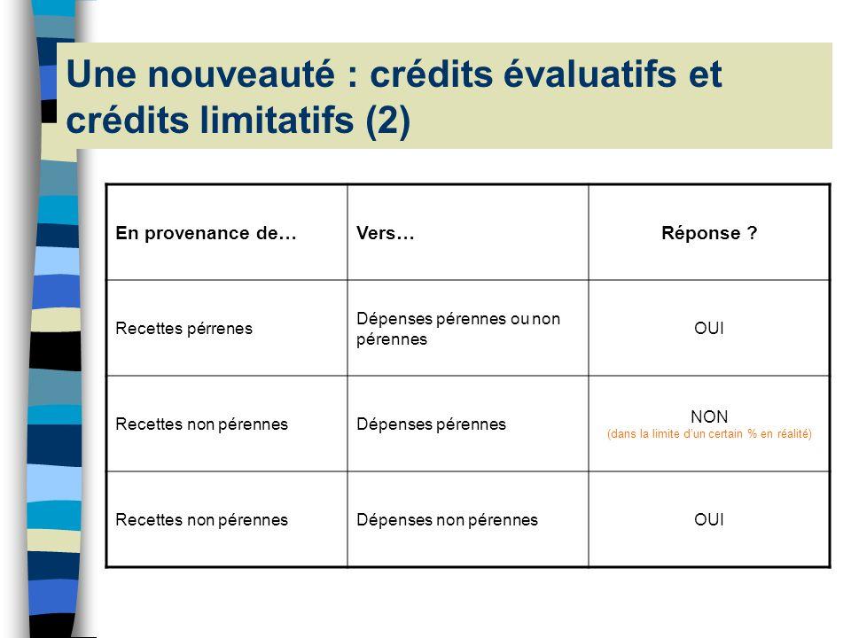 Une nouveauté : crédits évaluatifs et crédits limitatifs Crédits évaluatifs Possibilité dengager une dépense au-delà des crédits inscrits (sauf chapit