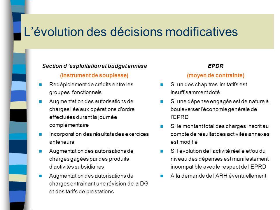 Crédits évaluatifs et crédits limitatifs : une nouveauté ? Fongibilité des crédits Une nouveauté hospitalière ? La LOLF (loi organique relative aux lo