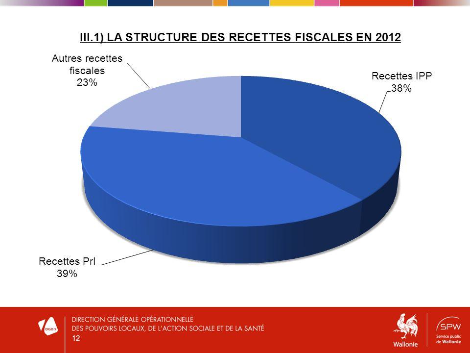 III.1) LA STRUCTURE DES RECETTES FISCALES EN 2012 12