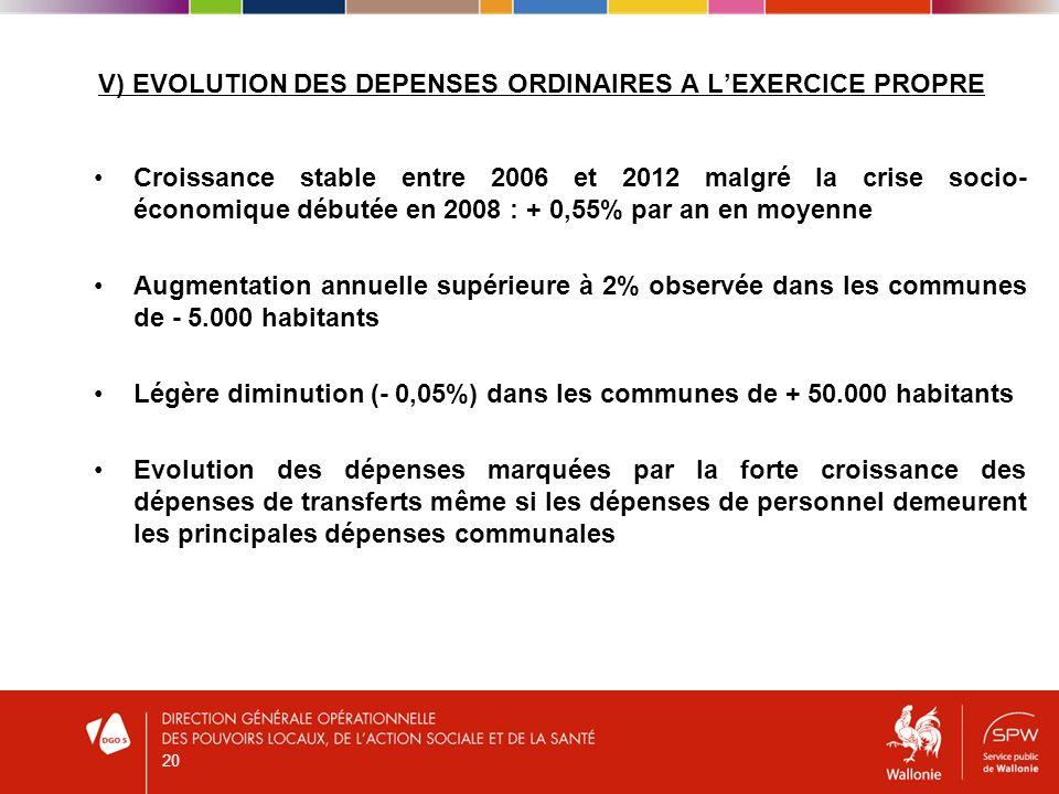 V) EVOLUTION DES DEPENSES ORDINAIRES A LEXERCICE PROPRE Croissance stable entre 2006 et 2012 malgré la crise socio- économique débutée en 2008 : + 0,5