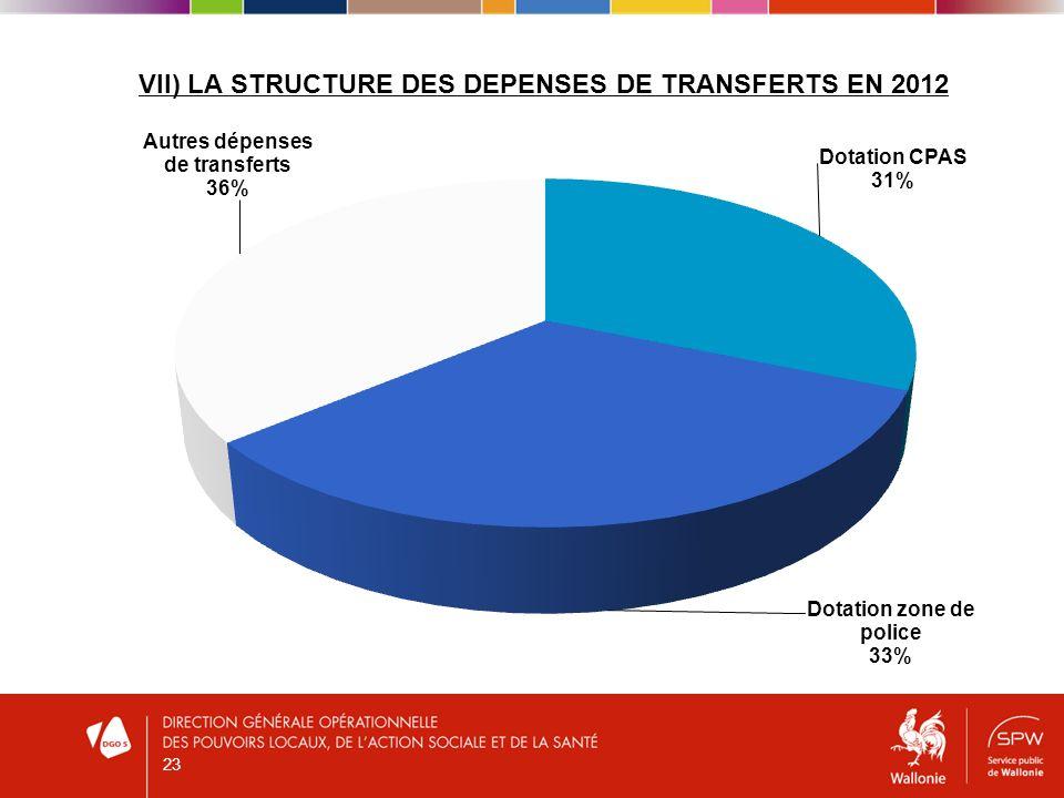 VII) LA STRUCTURE DES DEPENSES DE TRANSFERTS EN 2012 23
