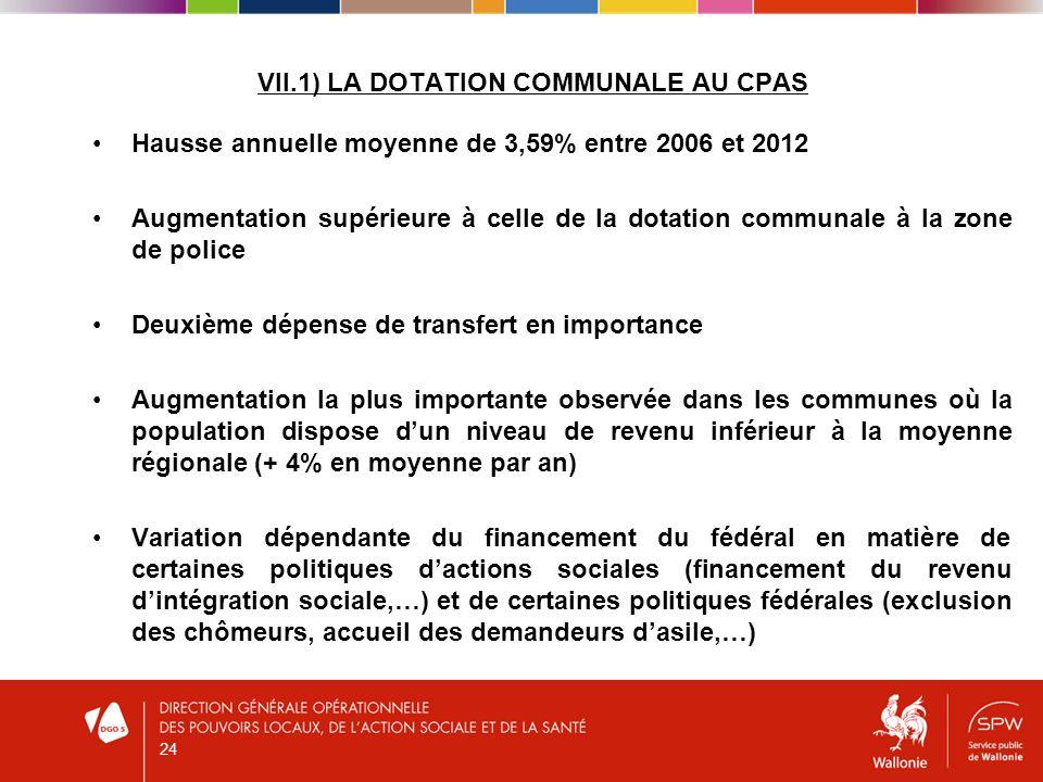 VII.1) LA DOTATION COMMUNALE AU CPAS Hausse annuelle moyenne de 3,59% entre 2006 et 2012 Augmentation supérieure à celle de la dotation communale à la