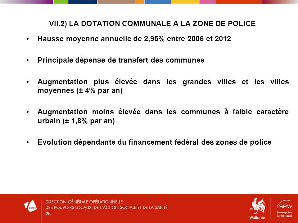 VII.2) LA DOTATION COMMUNALE A LA ZONE DE POLICE Hausse moyenne annuelle de 2,95% entre 2006 et 2012 Principale dépense de transfert des communes Augm