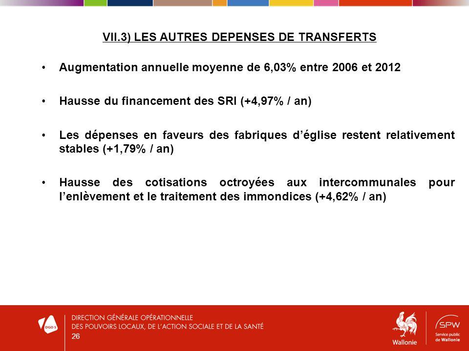 VII.3) LES AUTRES DEPENSES DE TRANSFERTS Augmentation annuelle moyenne de 6,03% entre 2006 et 2012 Hausse du financement des SRI (+4,97% / an) Les dép