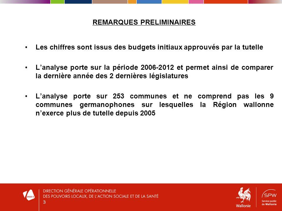 REMARQUES PRELIMINAIRES Les chiffres sont issus des budgets initiaux approuvés par la tutelle Lanalyse porte sur la période 2006-2012 et permet ainsi