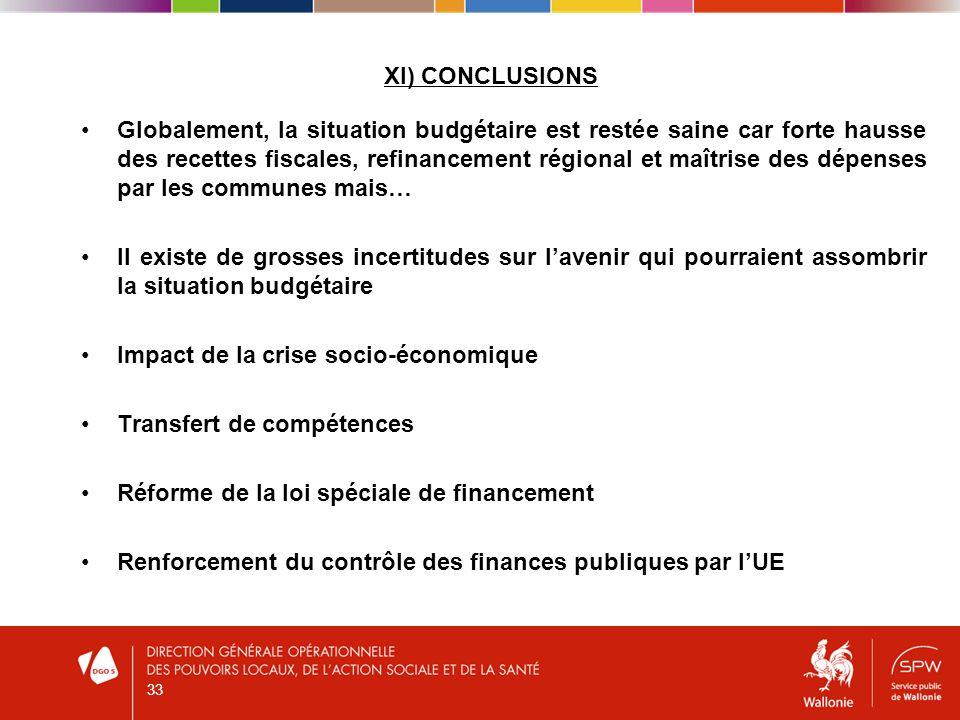 XI) CONCLUSIONS Globalement, la situation budgétaire est restée saine car forte hausse des recettes fiscales, refinancement régional et maîtrise des d