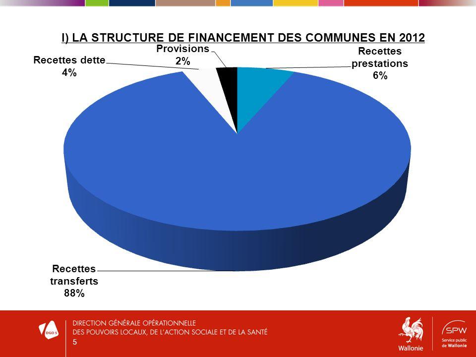 I) LA STRUCTURE DE FINANCEMENT DES COMMUNES EN 2012 5