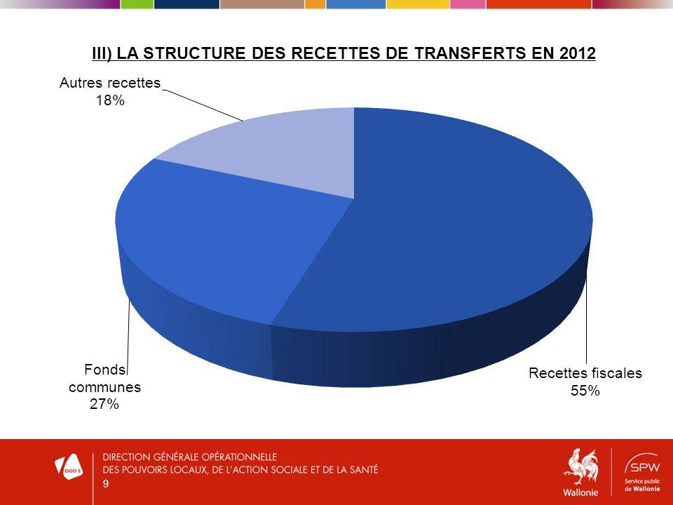 III) LA STRUCTURE DES RECETTES DE TRANSFERTS EN 2012 9