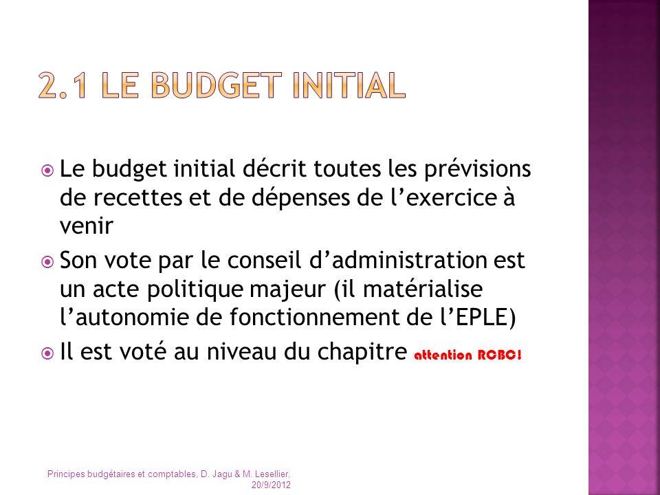 Le budget initial décrit toutes les prévisions de recettes et de dépenses de lexercice à venir Son vote par le conseil dadministration est un acte pol