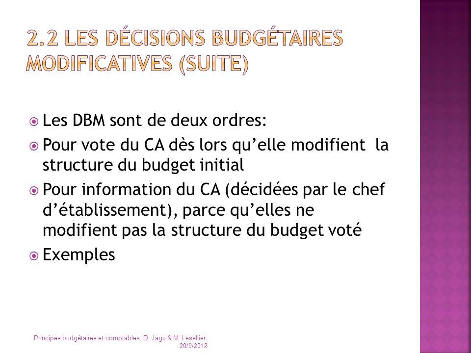 Les DBM sont de deux ordres: Pour vote du CA dès lors quelle modifient la structure du budget initial Pour information du CA (décidées par le chef dét