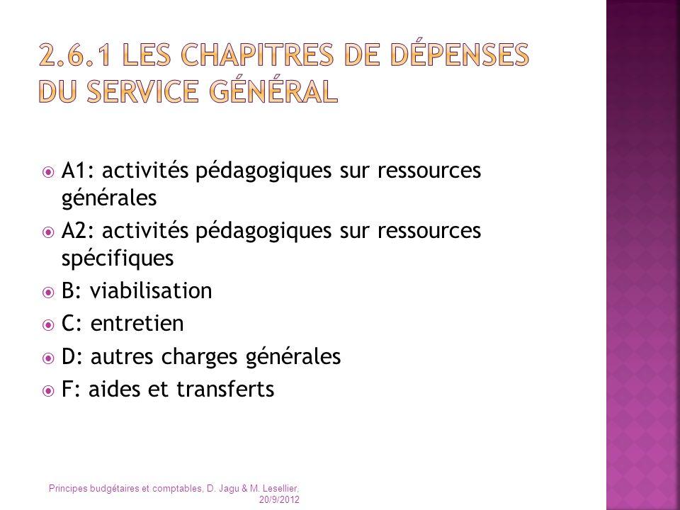 A1: activités pédagogiques sur ressources générales A2: activités pédagogiques sur ressources spécifiques B: viabilisation C: entretien D: autres char