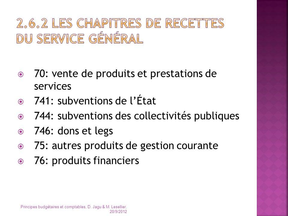 70: vente de produits et prestations de services 741: subventions de lÉtat 744: subventions des collectivités publiques 746: dons et legs 75: autres p