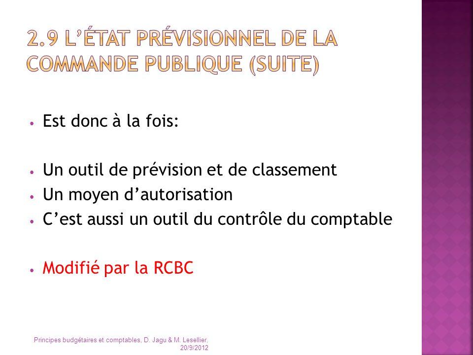 Est donc à la fois: Un outil de prévision et de classement Un moyen dautorisation Cest aussi un outil du contrôle du comptable Modifié par la RCBC Pri