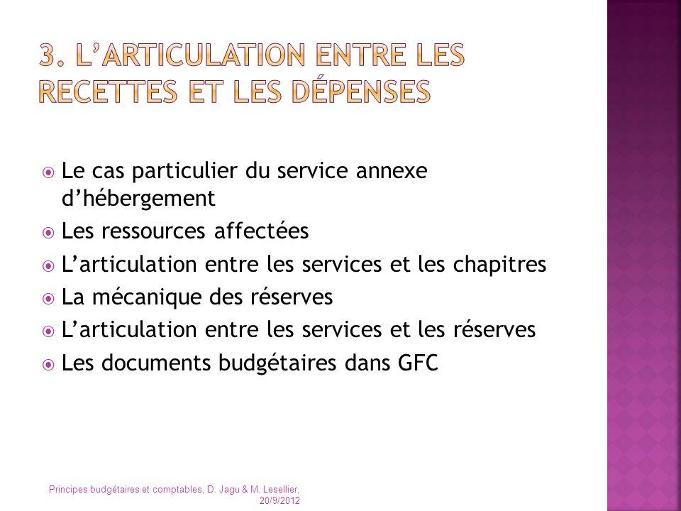 Le cas particulier du service annexe dhébergement Les ressources affectées Larticulation entre les services et les chapitres La mécanique des réserves