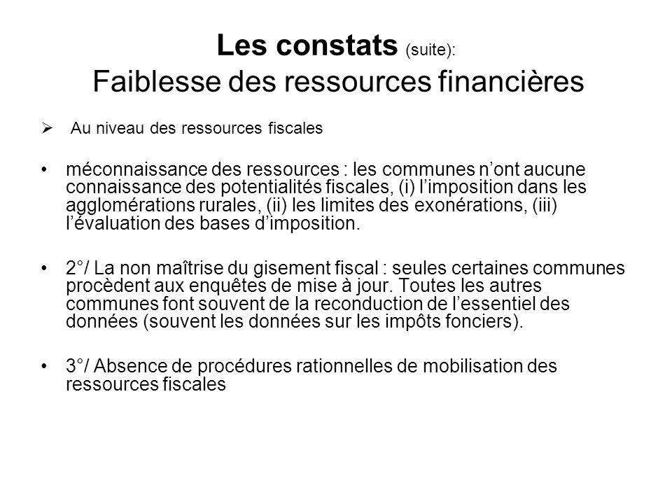 Les constats (suite): Faiblesse des ressources financières Au niveau des ressources fiscales méconnaissance des ressources : les communes nont aucune