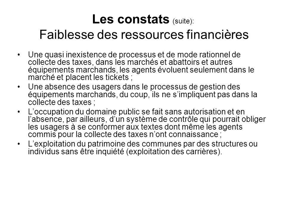 Les constats (suite): Faiblesse des ressources financières Une quasi inexistence de processus et de mode rationnel de collecte des taxes, dans les mar