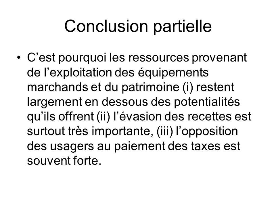 Conclusion partielle Cest pourquoi les ressources provenant de lexploitation des équipements marchands et du patrimoine (i) restent largement en desso
