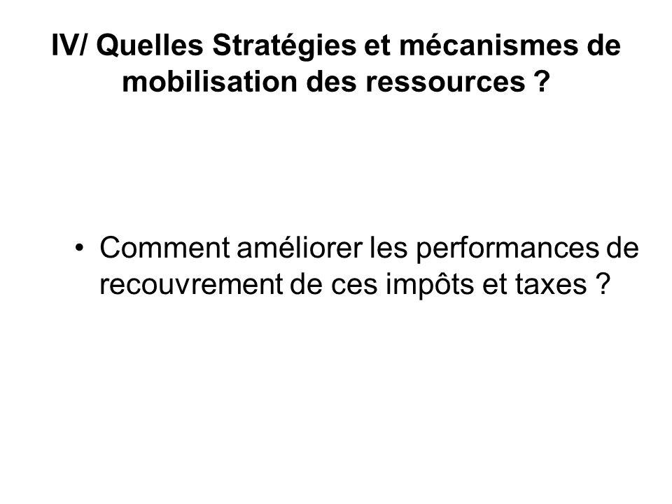 IV/ Quelles Stratégies et mécanismes de mobilisation des ressources ? Comment améliorer les performances de recouvrement de ces impôts et taxes ?