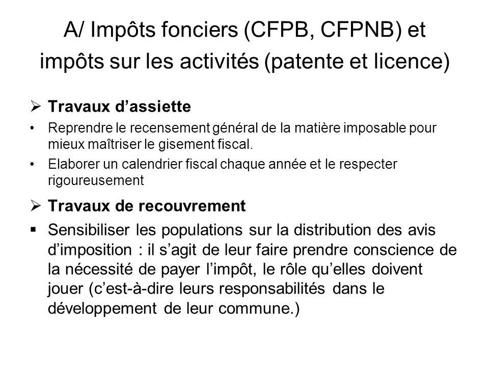 A/ Impôts fonciers (CFPB, CFPNB) et impôts sur les activités (patente et licence) Travaux dassiette Reprendre le recensement général de la matière imp
