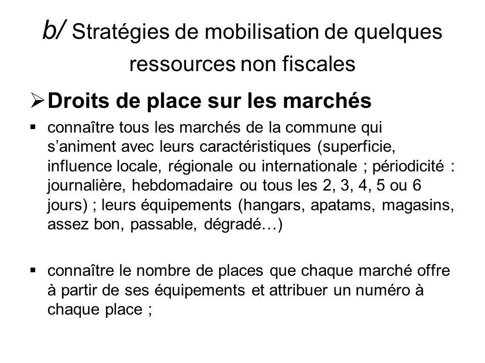 b/ Stratégies de mobilisation de quelques ressources non fiscales Droits de place sur les marchés connaître tous les marchés de la commune qui sanimen