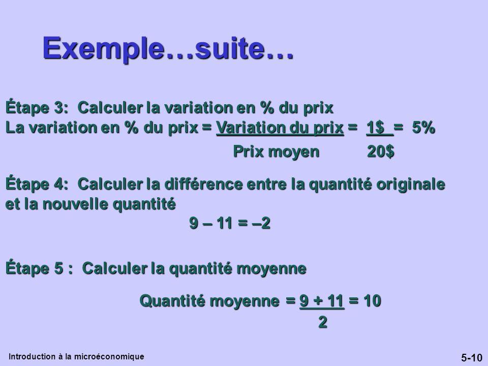 5-10 Introduction à la microéconomique Exemple…suite… Étape 3: Calculer la variation en % du prix La variation en % du prix = Variation du prix = 1$ =