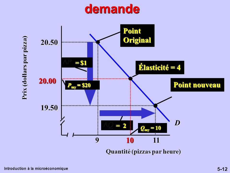 5-12 Introduction à la microéconomique = 2 = 2 Le calcul de lélasticité de la demande 9 10 11 9 10 11 19.50 20.50 D Point nouveau = $1 = $1 Quantité (